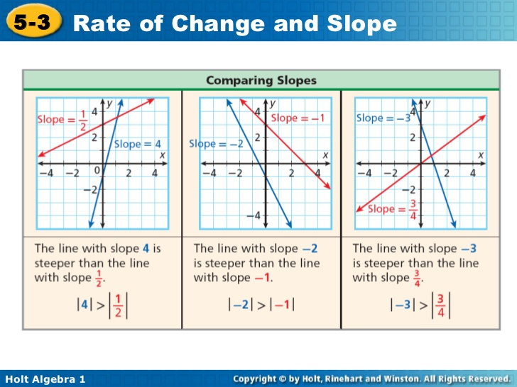 graphing and writing inequalities Lesson 34: writing and graphing inequalities in real lesson 34: writing and graphing inequalities in real‐world problems date: 4/3/14.